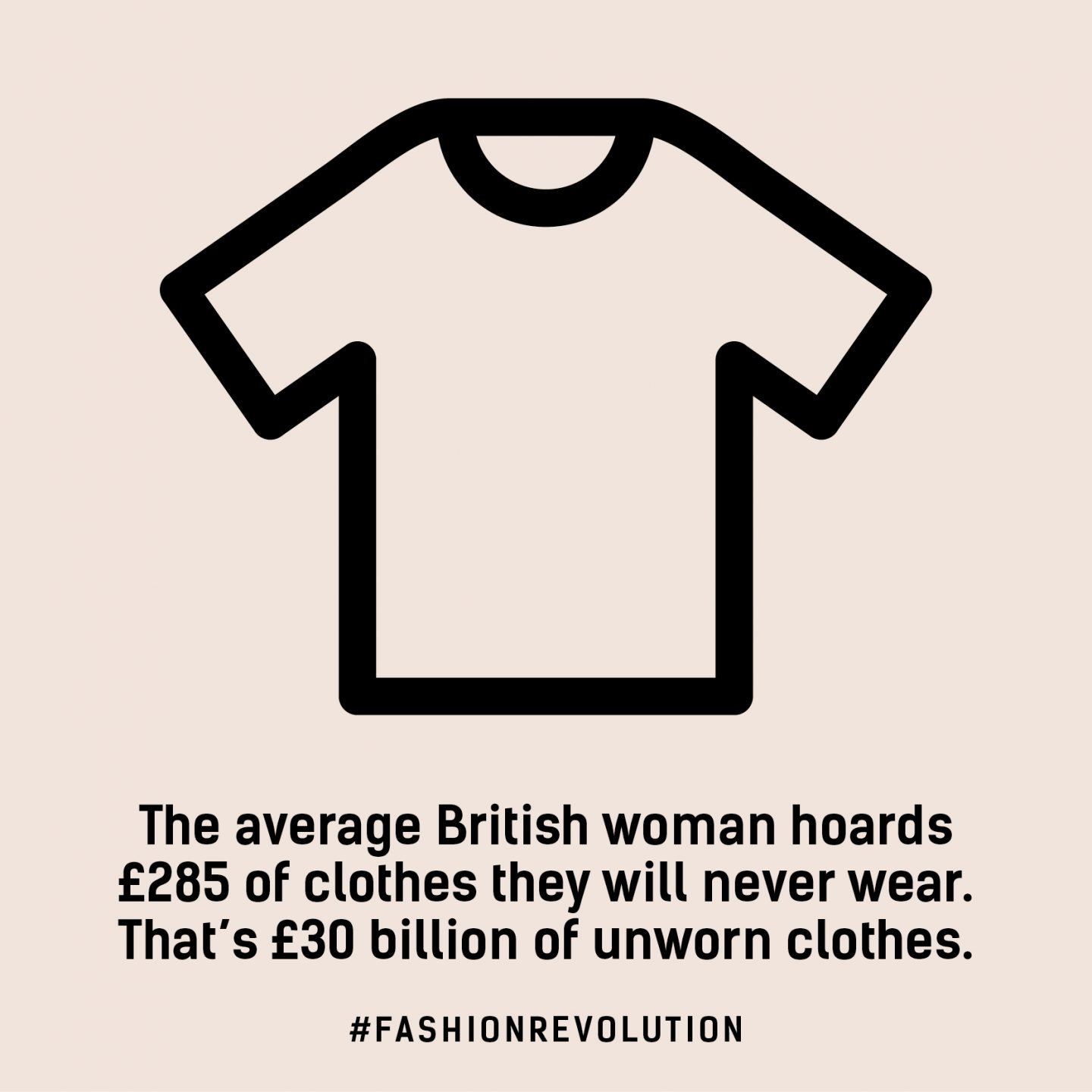Fashion Revolution Infographic stating the average British woman hoards £285 of clothing she'll never wear