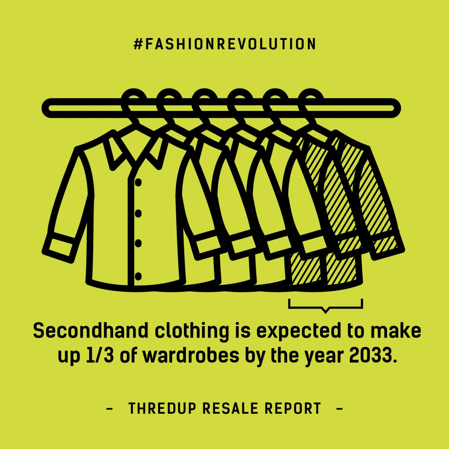 Sustainable fashion infographic from Fashion Revolution and Thredup about secondhand clothing